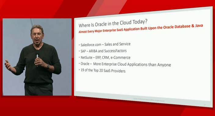 Oracle in the cloud today