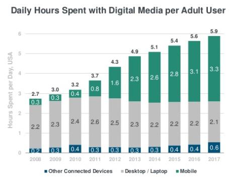 internet hours